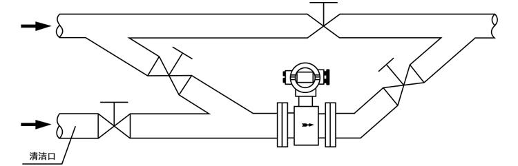 15智能电磁流量计安装与使用.jpg