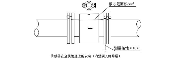17智能电磁流量计传感器在金属管道上的安装.jpg